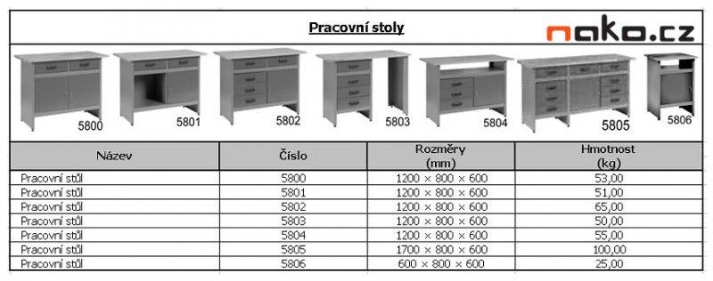 MARS 5801 dílenský pracovní stůl - ponk, 2x zásuvka, 1x dvířka
