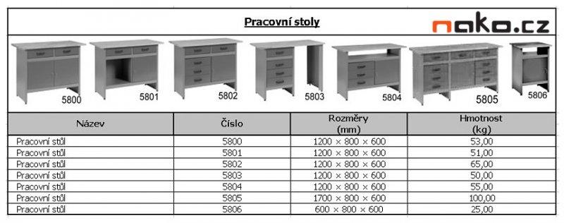 MARS 4804 pracovní dílenský stůl 3x zásuvka, 1x dvířka, polička