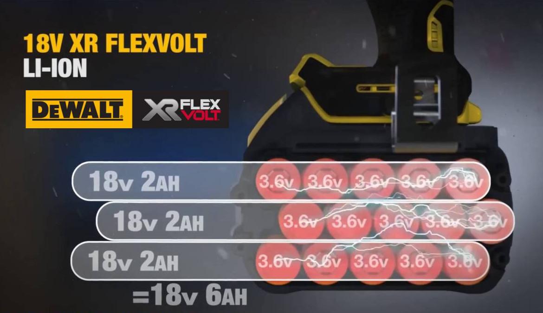 Akumulátor DeWALT FLEXVOLT 18/54V
